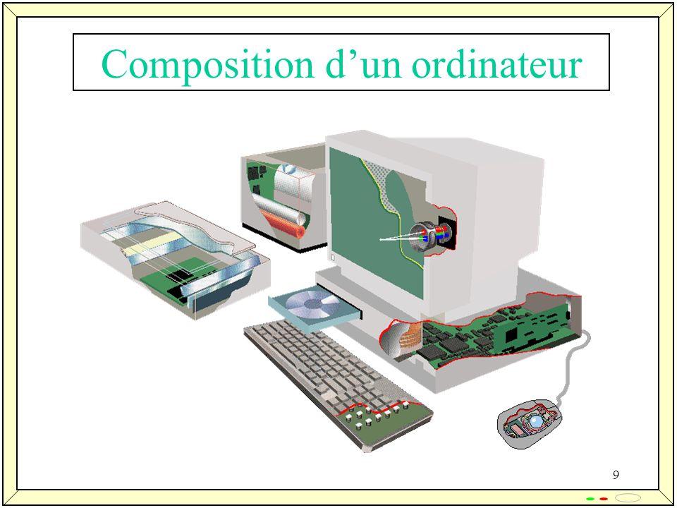 10 Carte mère Bios Slots dextension ISA / PCI Port Série / Parallèle USB Mémoire: EDO SDRAM Pile Chipset Contrôleur Disque Connecteurs : IDE / DisquetteAlimentation CPU Quartz Contrôleur Clavier / Souris