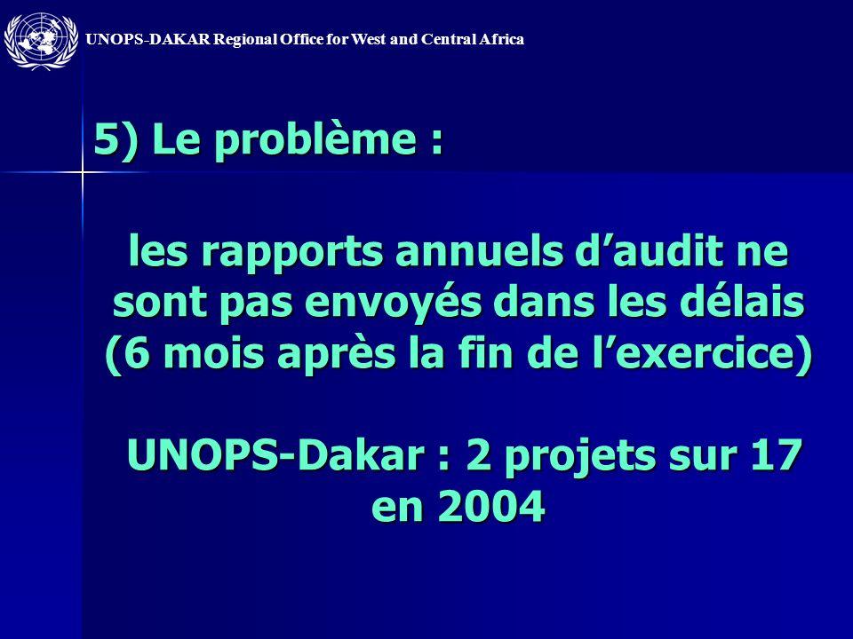 UNOPS-DAKAR Regional Office for West and Central Africa Les solutions proposées : Meilleure formation des RAF Contrôle des DRF par le coordonateur de
