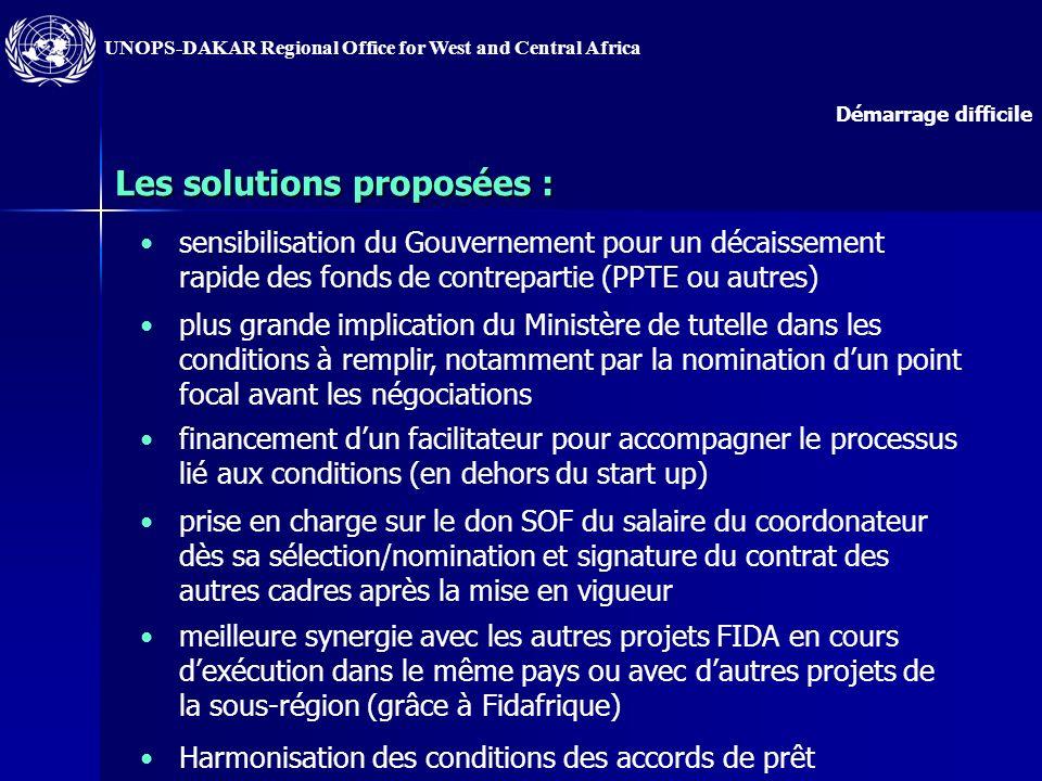 UNOPS-DAKAR Regional Office for West and Central Africa 5) Le problème : les rapports annuels daudit ne sont pas envoyés dans les délais (6 mois après la fin de lexercice) UNOPS-Dakar : 2 projets sur 17 en 2004