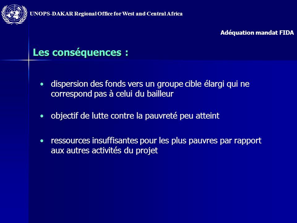 UNOPS-DAKAR Regional Office for West and Central Africa 2) Le problème : Au cours de lexécution du projet, manque dadéquation avec le mandat du baille