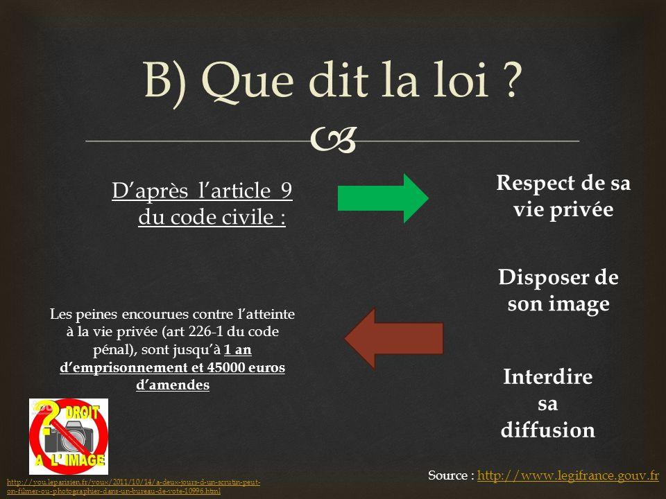 Daprès larticle 9 du code civile : B) Que dit la loi ? Respect de sa vie privée Disposer de son image Interdire sa diffusion Les peines encourues cont