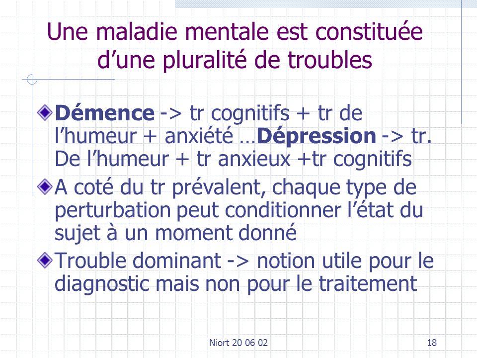 Niort 20 06 0218 Une maladie mentale est constituée dune pluralité de troubles Démence -> tr cognitifs + tr de lhumeur + anxiété …Dépression -> tr.