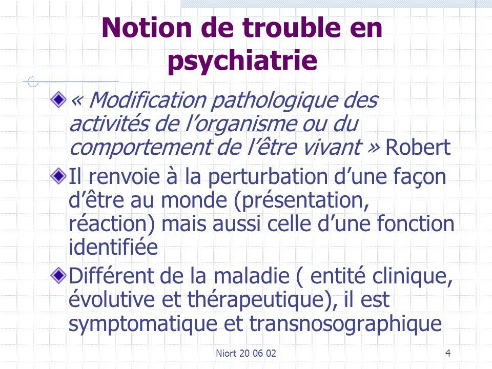 Niort 20 06 024 Notion de trouble en psychiatrie « Modification pathologique des activités de lorganisme ou du comportement de lêtre vivant » Robert I