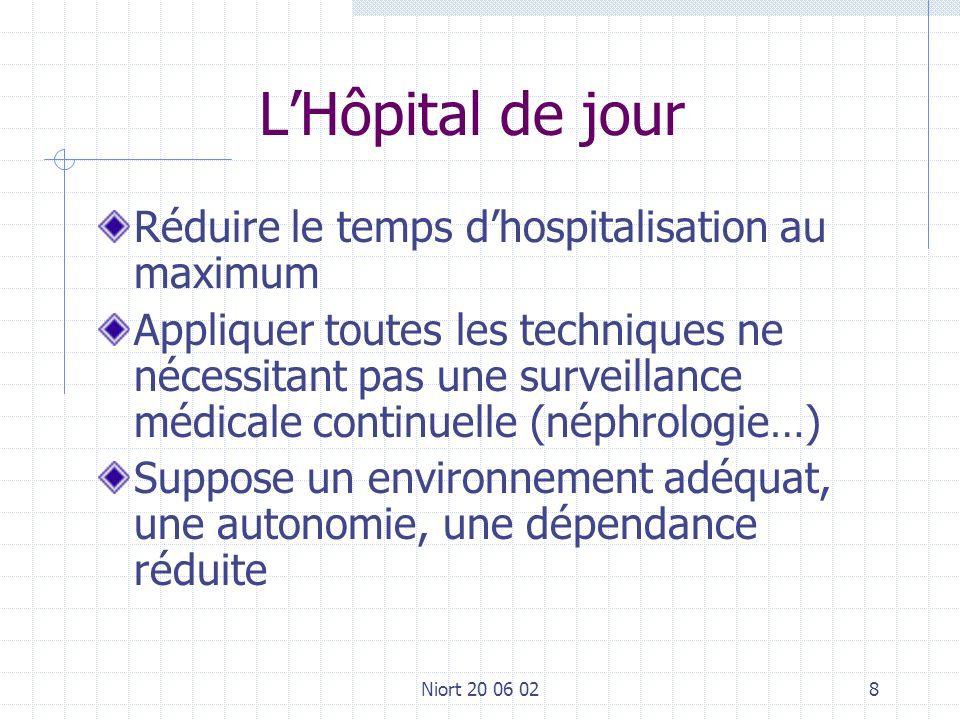 Niort 20 06 028 LHôpital de jour Réduire le temps dhospitalisation au maximum Appliquer toutes les techniques ne nécessitant pas une surveillance médi
