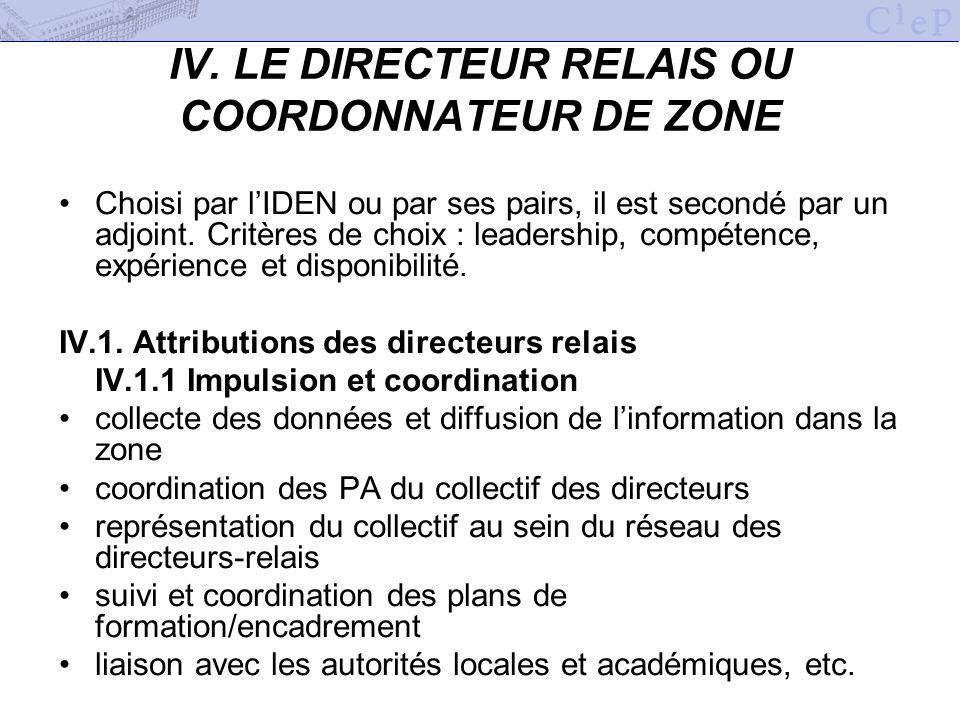 IV. LE DIRECTEUR RELAIS OU COORDONNATEUR DE ZONE Choisi par lIDEN ou par ses pairs, il est secondé par un adjoint. Critères de choix : leadership, com