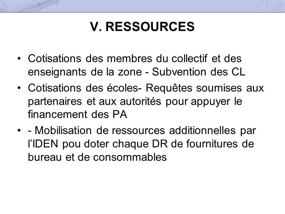 V. RESSOURCES Cotisations des membres du collectif et des enseignants de la zone - Subvention des CL Cotisations des écoles- Requêtes soumises aux par