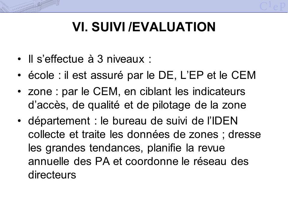 VI. SUIVI /EVALUATION Il seffectue à 3 niveaux : école : il est assuré par le DE, LEP et le CEM zone : par le CEM, en ciblant les indicateurs daccès,