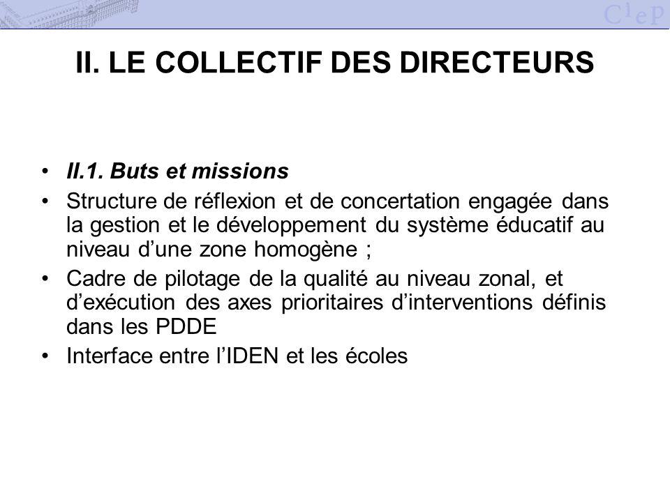 II. LE COLLECTIF DES DIRECTEURS II.1.