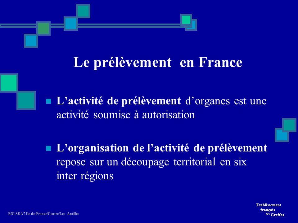 Etablissement français des Greffes EfG SRA7 Ile-de-France/Centre/Les Antilles Lactivité de prélèvement dorganes est une activité soumise à autorisation Lorganisation de lactivité de prélèvement repose sur un découpage territorial en six inter régions Le prélèvement en France