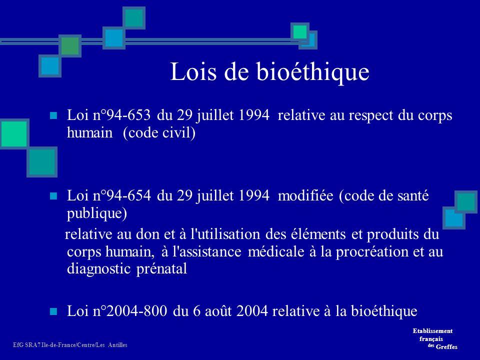 Etablissement français des Greffes EfG SRA7 Ile-de-France/Centre/Les Antilles .