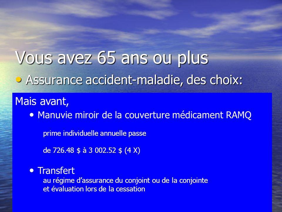 Vous avez 65 ans ou plus Assurance accident-maladie, des choix: Assurance accident-maladie, des choix: AQRP - La Capitale et RAMQ AQRP - La Capitale et RAMQ Manuvie (Emporte-moi) et RAMQ Manuvie (Emporte-moi) et RAMQ Croix-Bleue et RAMQ Croix-Bleue et RAMQ RAMQ RAMQ Les Couvertures Mais avant, Manuvie miroir de la couverture médicament RAMQ prime individuelle annuelle passe de 726.48 $ à 3 002.52 $ (4 X) Transfert au régime dassurance du conjoint ou de la conjointe et évaluation lors de la cessation