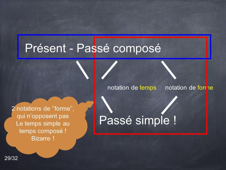 notation de temps notation de forme Passé simple .