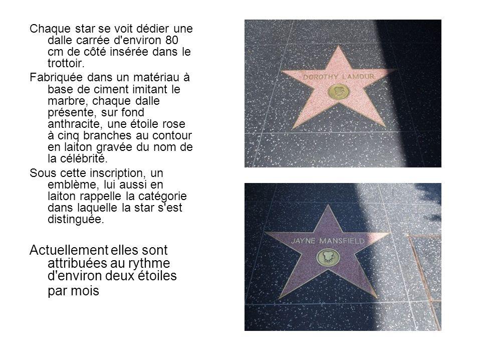 Chaque star se voit dédier une dalle carrée d environ 80 cm de côté insérée dans le trottoir.