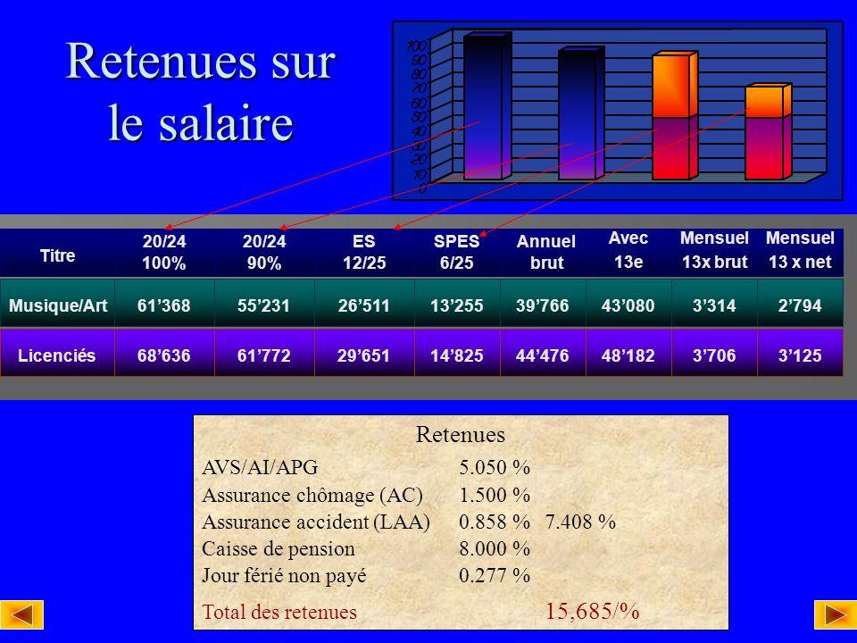 0 0 0 5 0 0 0 0 0 1 2 0 0 8 9 4 0 6 7 0 1 3 12 p. enseignement12 p.