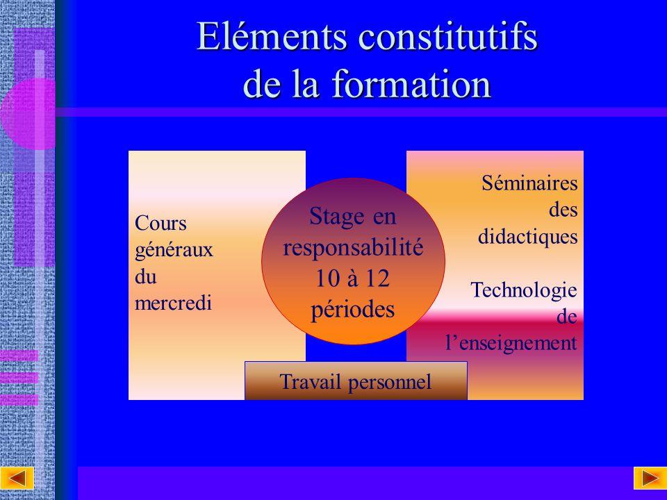Séminaires des didactiques Technologie de lenseignement Eléments constitutifs de la formation Cours généraux du mercredi Travail personnel Stage en responsabilité 10 à 12 périodes