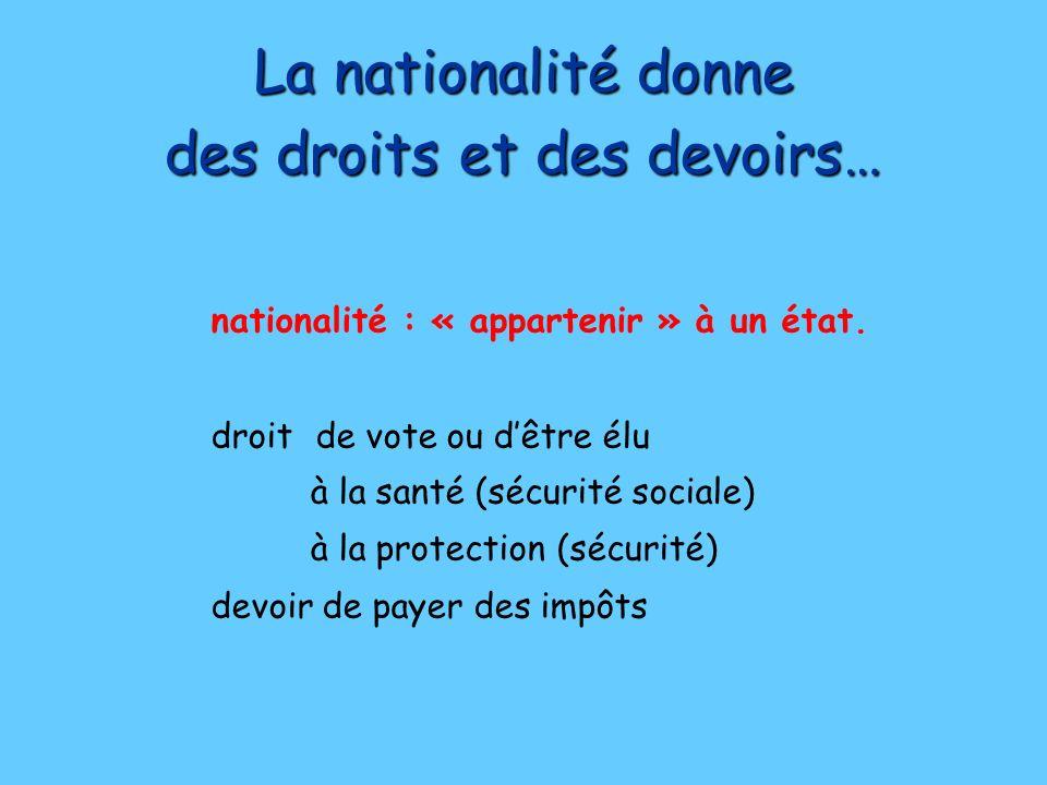La nationalité donne des droits et des devoirs… nationalité : « appartenir » à un état.