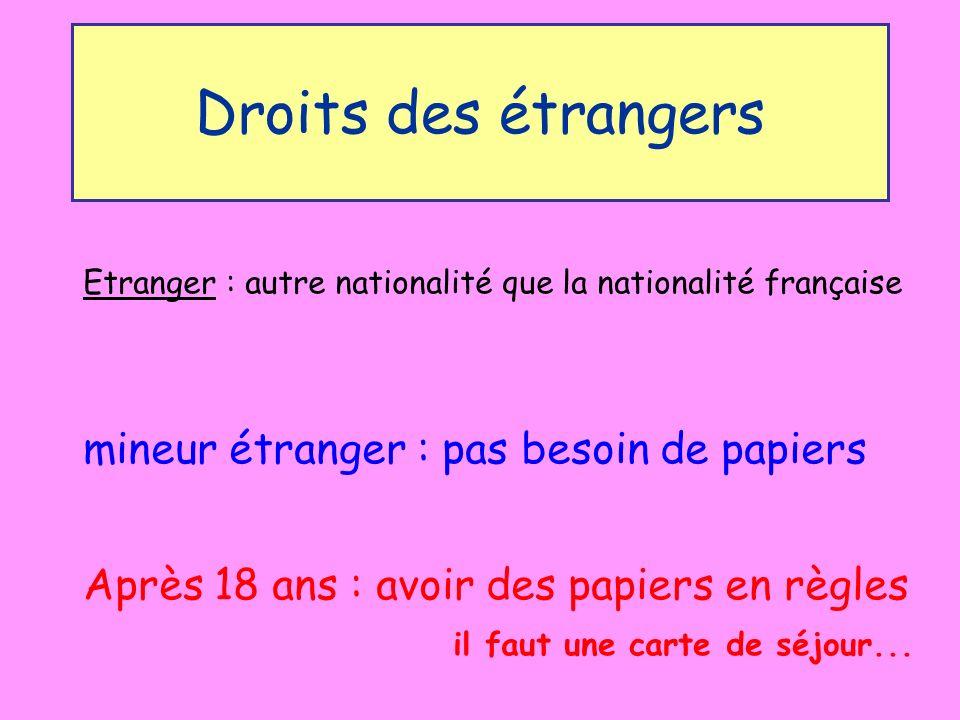 Droits des étrangers Etranger : autre nationalité que la nationalité française mineur étranger : pas besoin de papiers Après 18 ans : avoir des papiers en règles il faut une carte de séjour...