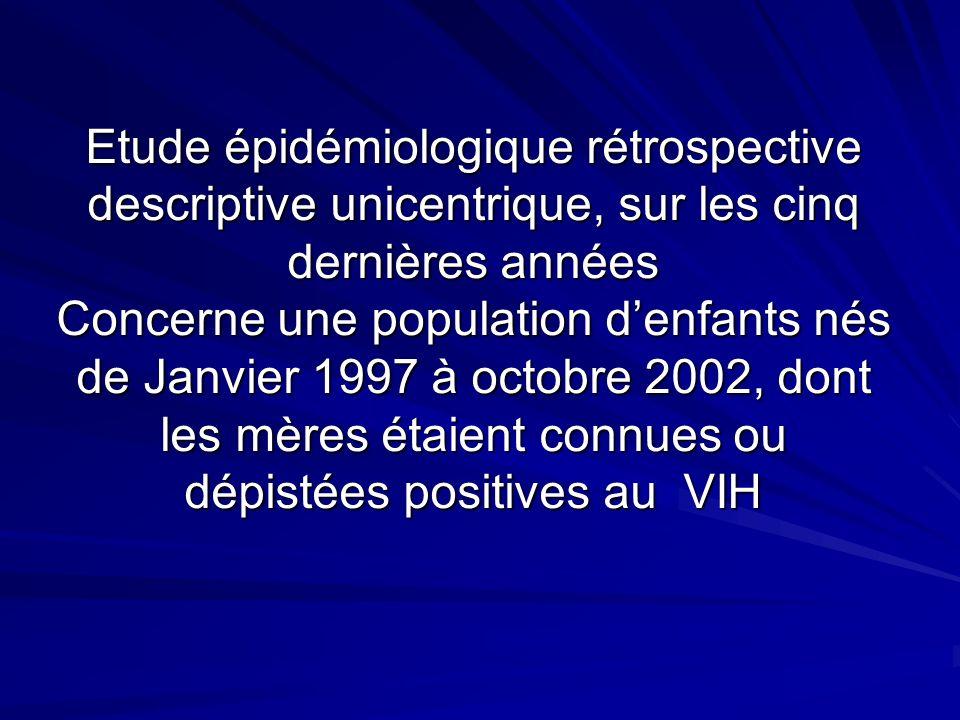 Etude épidémiologique rétrospective descriptive unicentrique, sur les cinq dernières années Concerne une population denfants nés de Janvier 1997 à octobre 2002, dont les mères étaient connues ou dépistées positives au VIH