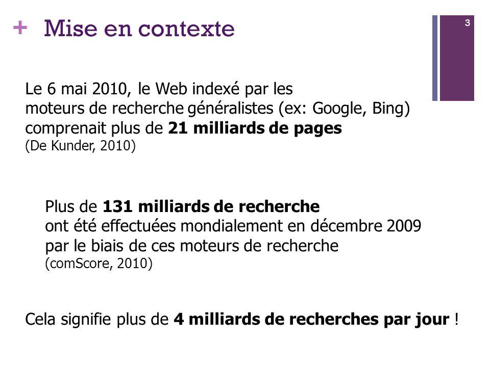 + 3 Plus de 131 milliards de recherche ont été effectuées mondialement en décembre 2009 par le biais de ces moteurs de recherche (comScore, 2010) Cela signifie plus de 4 milliards de recherches par jour .