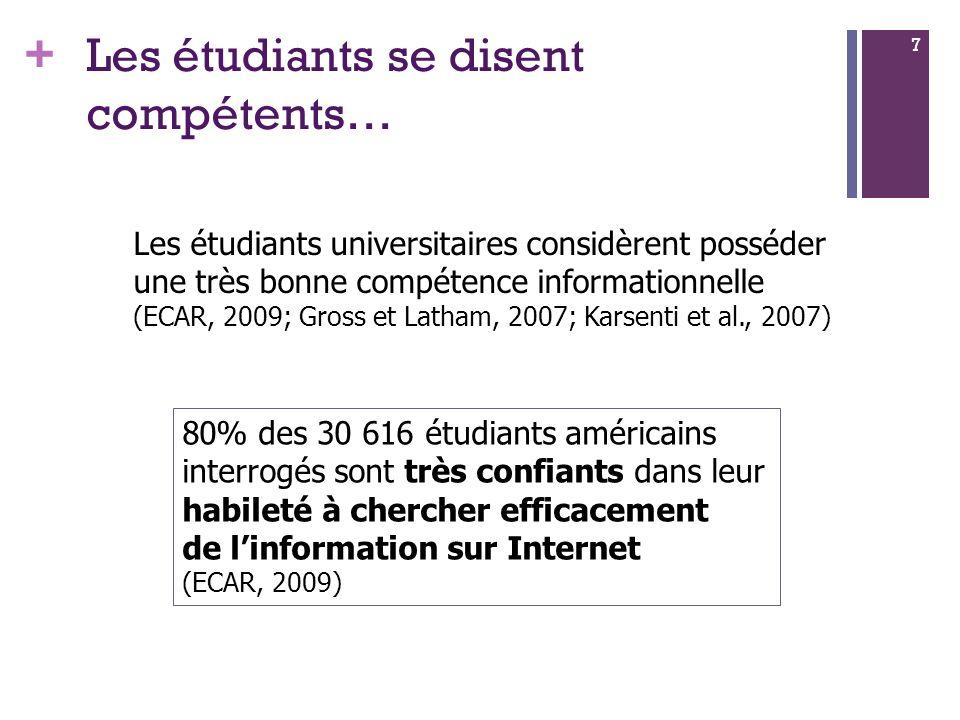 + 7 Les étudiants universitaires considèrent posséder une très bonne compétence informationnelle (ECAR, 2009; Gross et Latham, 2007; Karsenti et al., 2007) 80% des 30 616 étudiants américains interrogés sont très confiants dans leur habileté à chercher efficacement de linformation sur Internet (ECAR, 2009) Les étudiants se disent compétents…