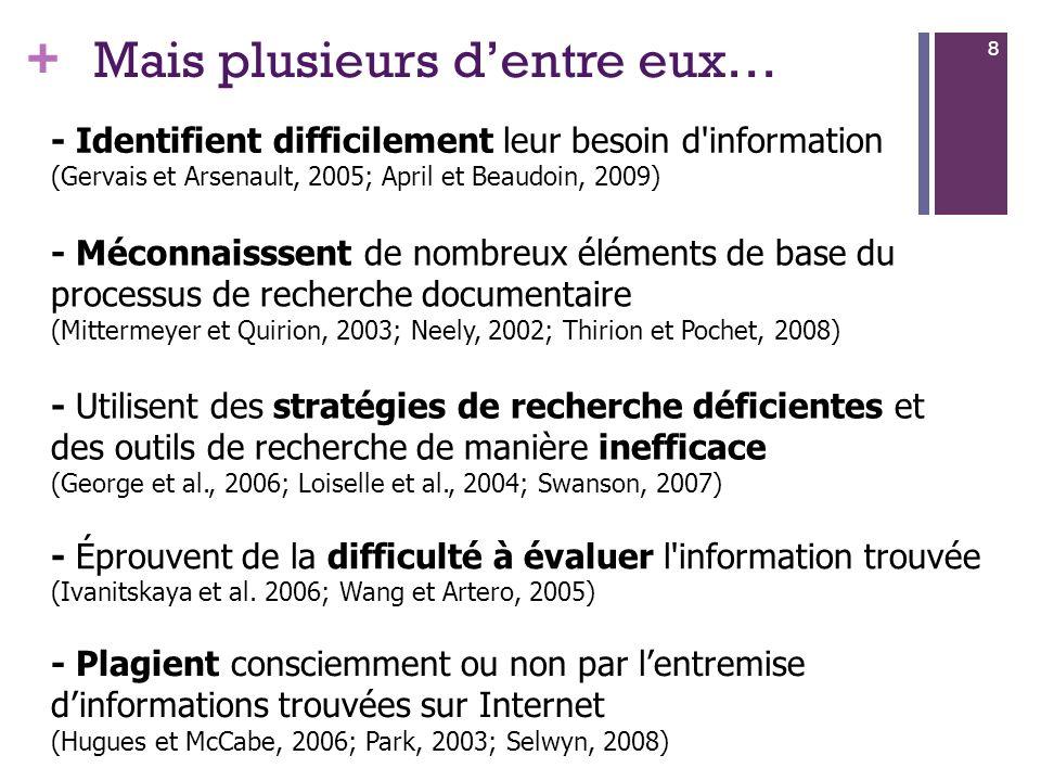 + 8 - Identifient difficilement leur besoin d information (Gervais et Arsenault, 2005; April et Beaudoin, 2009) - Méconnaisssent de nombreux éléments de base du processus de recherche documentaire (Mittermeyer et Quirion, 2003; Neely, 2002; Thirion et Pochet, 2008) - Utilisent des stratégies de recherche déficientes et des outils de recherche de manière inefficace (George et al., 2006; Loiselle et al., 2004; Swanson, 2007) - Éprouvent de la difficulté à évaluer l information trouvée (Ivanitskaya et al.
