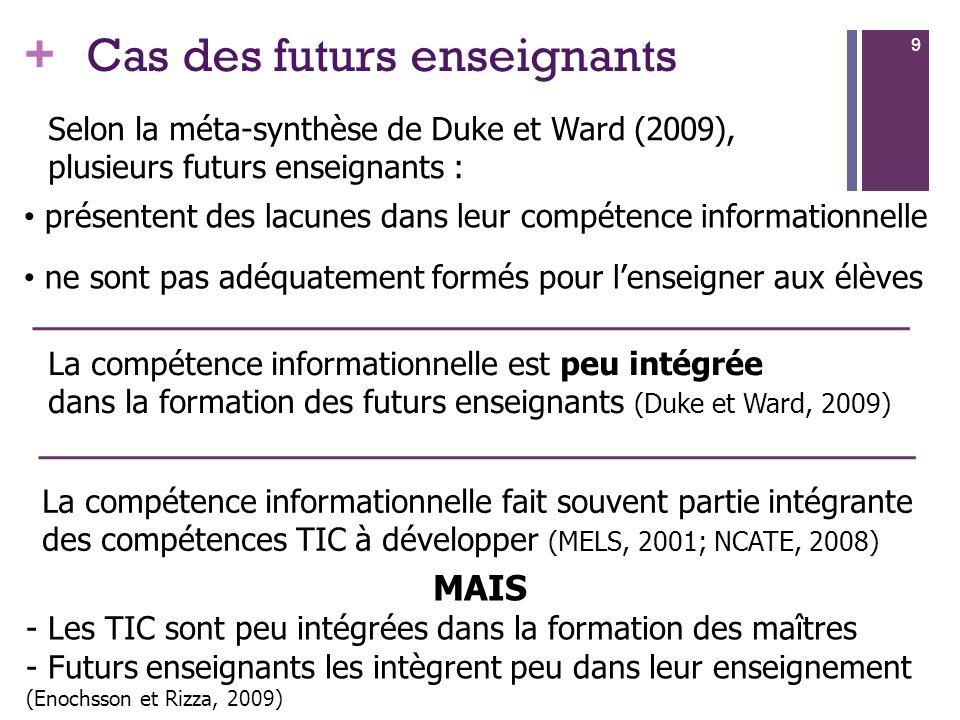 + 9 Selon la méta-synthèse de Duke et Ward (2009), plusieurs futurs enseignants : ne sont pas adéquatement formés pour lenseigner aux élèves Cas des futurs enseignants présentent des lacunes dans leur compétence informationnelle La compétence informationnelle est peu intégrée dans la formation des futurs enseignants (Duke et Ward, 2009) La compétence informationnelle fait souvent partie intégrante des compétences TIC à développer (MELS, 2001; NCATE, 2008) MAIS - Les TIC sont peu intégrées dans la formation des maîtres - Futurs enseignants les intègrent peu dans leur enseignement (Enochsson et Rizza, 2009)