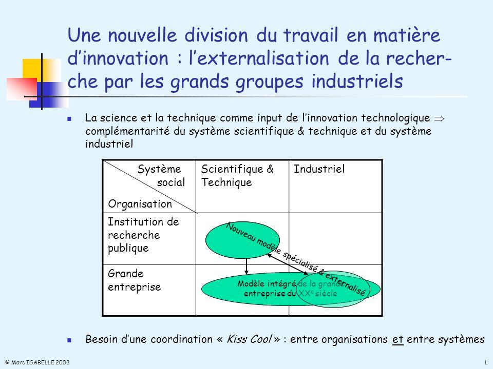 Système social Organisation Scientifique & Technique Industriel Institution de recherche publique Grande entreprise IRP Modèle intégré de la grande en
