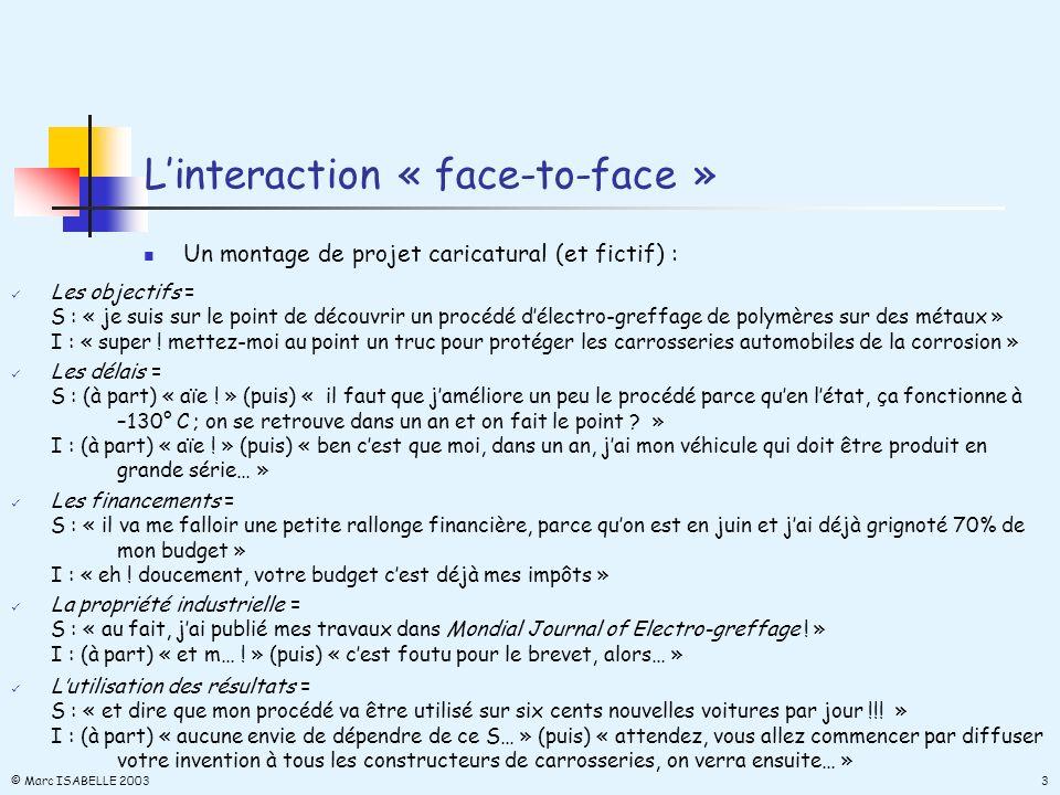 Linteraction « face-to-face » Un montage de projet caricatural (et fictif) : © Marc ISABELLE 2003 3 Les objectifs = S : « je suis sur le point de découvrir un procédé délectro-greffage de polymères sur des métaux » I : « super .