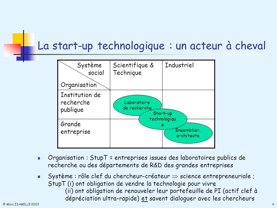 La start-up technologique : un acteur à cheval Organisation : StupT = entreprises issues des laboratoires publics de recherche ou des départements de