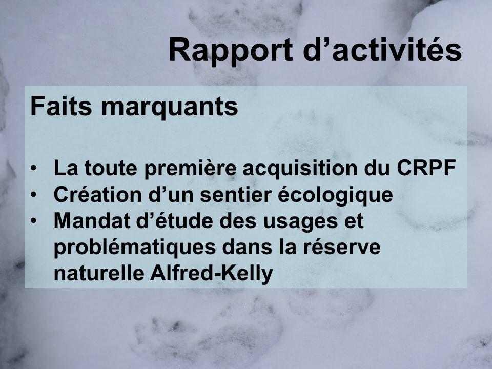 Rapport dactivités Faits marquants La toute première acquisition du CRPF Création dun sentier écologique Mandat détude des usages et problématiques dans la réserve naturelle Alfred-Kelly