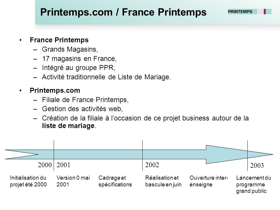 Printemps.com / France Printemps France Printemps –Grands Magasins, –17 magasins en France, –Intégré au groupe PPR, –Activité traditionnelle de Liste