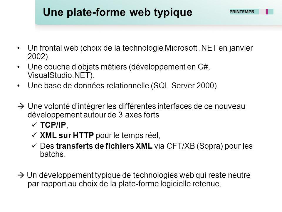 Une plate-forme web typique Un frontal web (choix de la technologie Microsoft.NET en janvier 2002). Une couche dobjets métiers (développement en C#, V