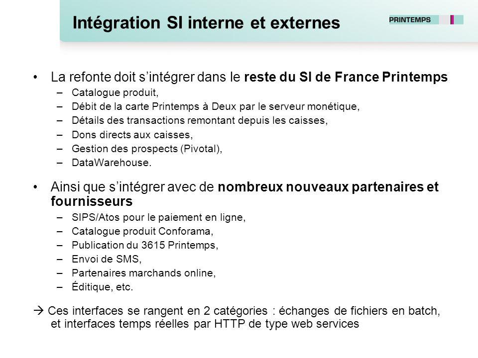 Intégration SI interne et externes La refonte doit sintégrer dans le reste du SI de France Printemps –Catalogue produit, –Débit de la carte Printemps
