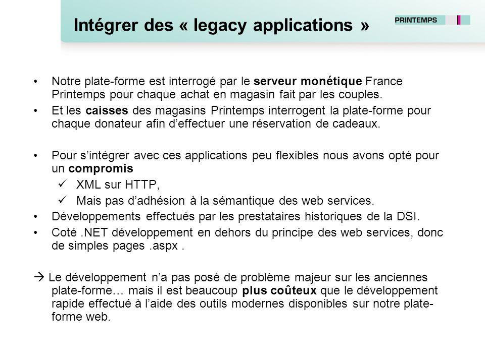 Intégrer des « legacy applications » Notre plate-forme est interrogé par le serveur monétique France Printemps pour chaque achat en magasin fait par l