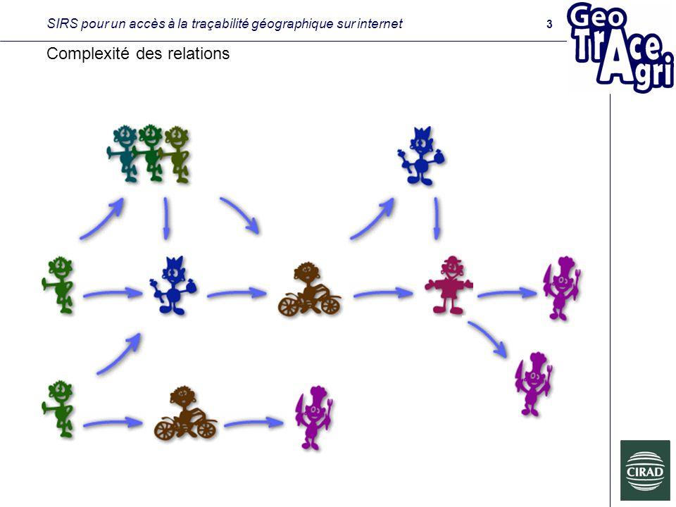 SIRS pour un accès à la traçabilité géographique sur internet Complexité des relations 3