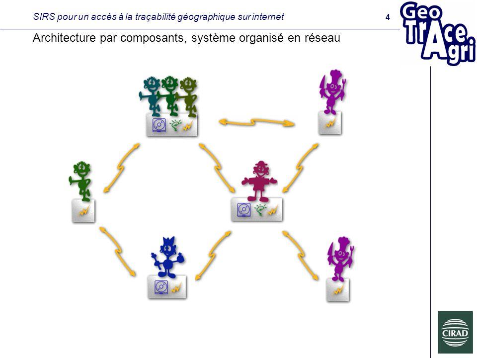 SIRS pour un accès à la traçabilité géographique sur internet Architecture par composants, système organisé en réseau 4