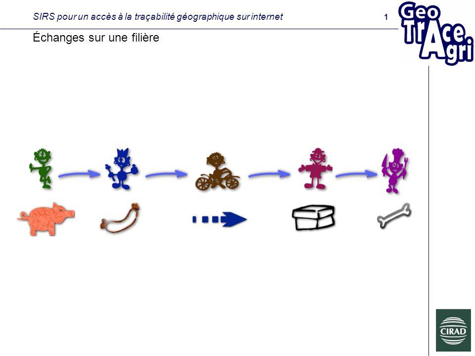 SIRS pour un accès à la traçabilité géographique sur internet Échanges sur une filière 1