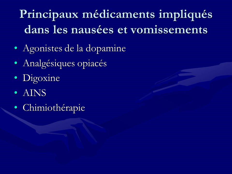 Principaux médicaments impliqués dans les nausées et vomissements Agonistes de la dopamineAgonistes de la dopamine Analgésiques opiacésAnalgésiques op
