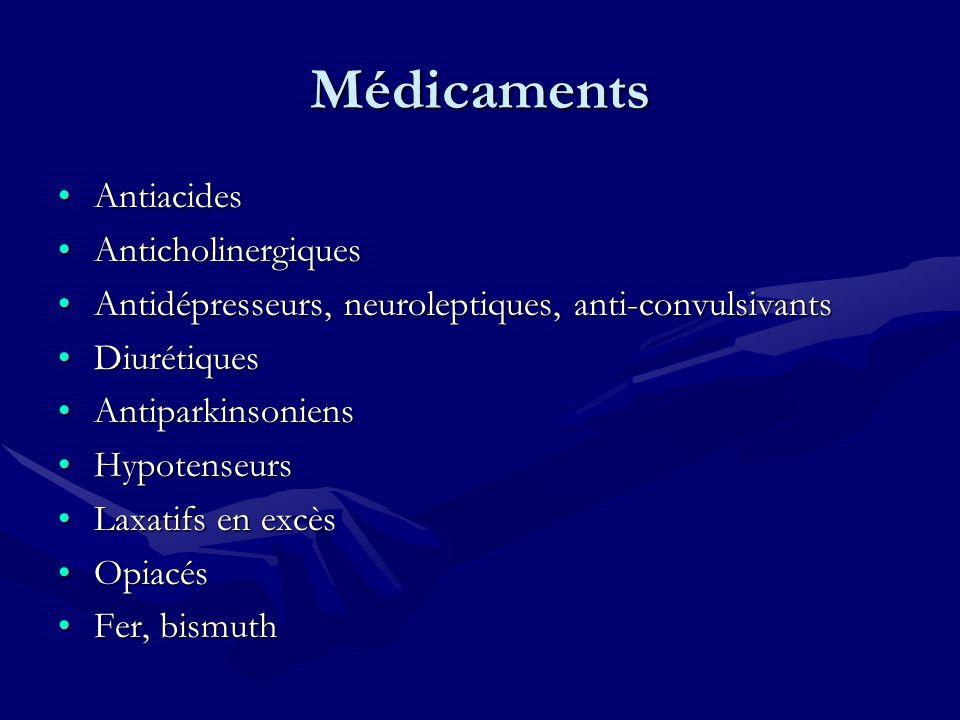 Médicaments AntiacidesAntiacides AnticholinergiquesAnticholinergiques Antidépresseurs, neuroleptiques, anti-convulsivantsAntidépresseurs, neuroleptiqu