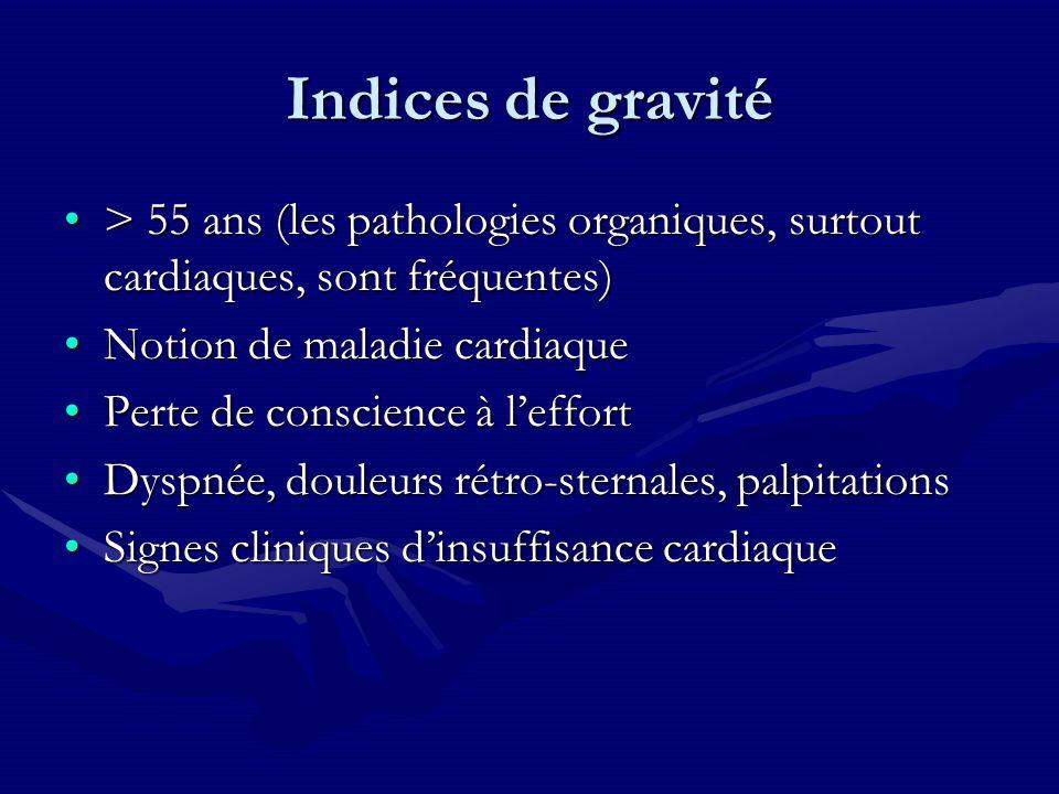 Indices de gravité > 55 ans (les pathologies organiques, surtout cardiaques, sont fréquentes)> 55 ans (les pathologies organiques, surtout cardiaques,