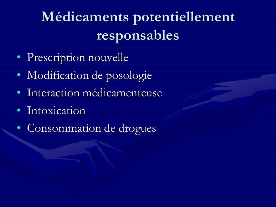 Médicaments potentiellement responsables Prescription nouvellePrescription nouvelle Modification de posologieModification de posologie Interaction méd