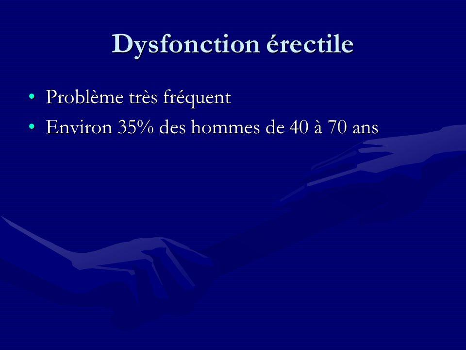 Dysfonction érectile Problème très fréquentProblème très fréquent Environ 35% des hommes de 40 à 70 ansEnviron 35% des hommes de 40 à 70 ans