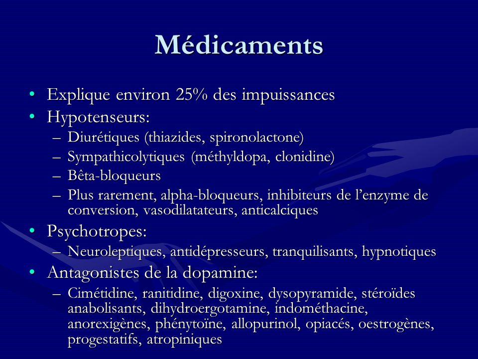 Médicaments Explique environ 25% des impuissancesExplique environ 25% des impuissances Hypotenseurs:Hypotenseurs: –Diurétiques (thiazides, spironolact