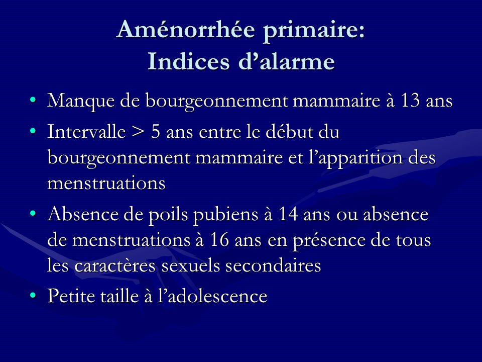 Aménorrhée primaire: Indices dalarme Manque de bourgeonnement mammaire à 13 ansManque de bourgeonnement mammaire à 13 ans Intervalle > 5 ans entre le