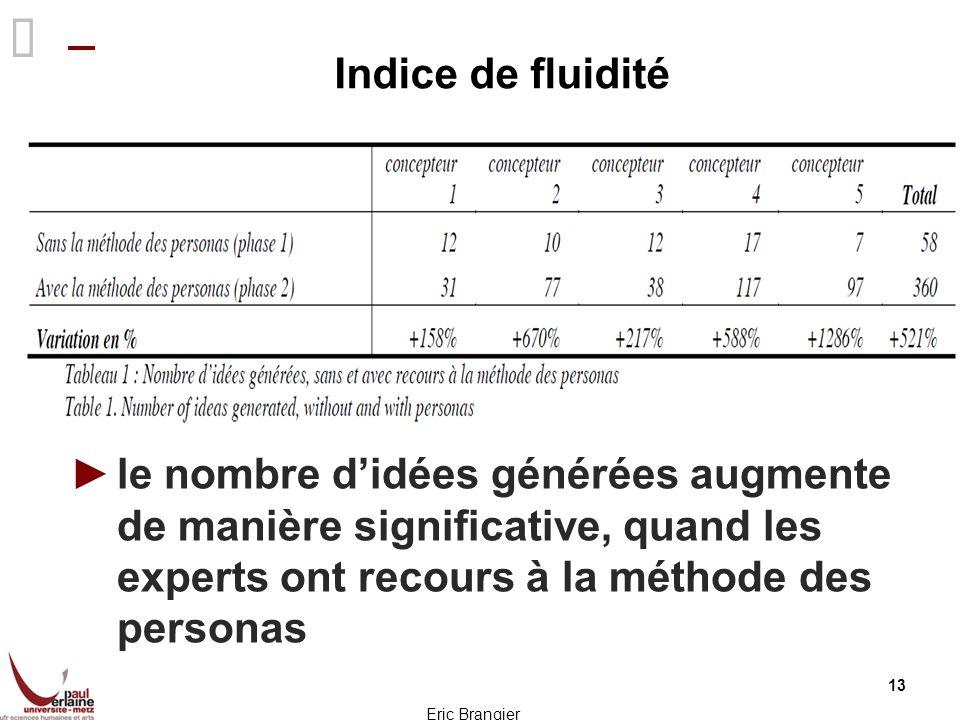 Indice de fluidité 13 Eric Brangier le nombre didées générées augmente de manière significative, quand les experts ont recours à la méthode des person