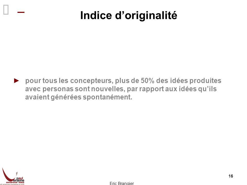 Indice doriginalité 16 Eric Brangier pour tous les concepteurs, plus de 50% des idées produites avec personas sont nouvelles, par rapport aux idées qu