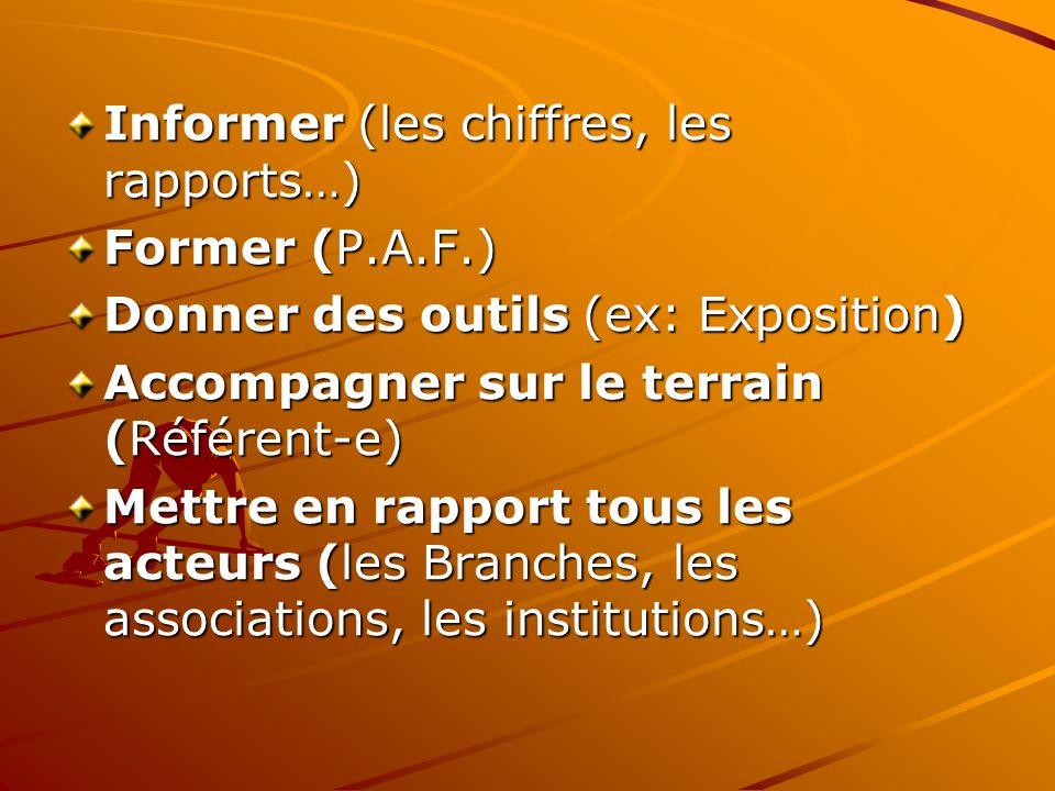 Informer (les chiffres, les rapports…) Former (P.A.F.) Donner des outils (ex: Exposition) Accompagner sur le terrain (Référent-e) Mettre en rapport tous les acteurs (les Branches, les associations, les institutions…)