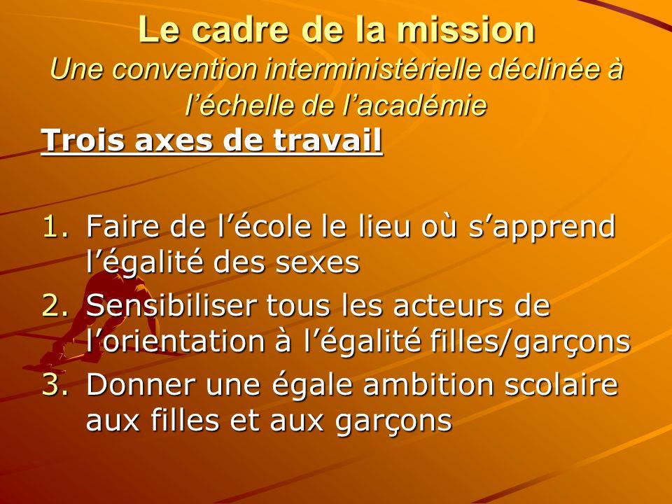 Le cadre de la mission Une convention interministérielle déclinée à léchelle de lacadémie Trois axes de travail 1.Faire de lécole le lieu où sapprend