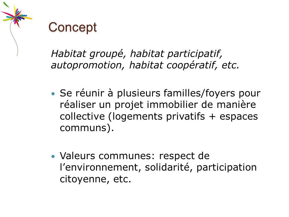 Concept Habitat groupé, habitat participatif, autopromotion, habitat coopératif, etc. Se réunir à plusieurs familles/foyers pour réaliser un projet im