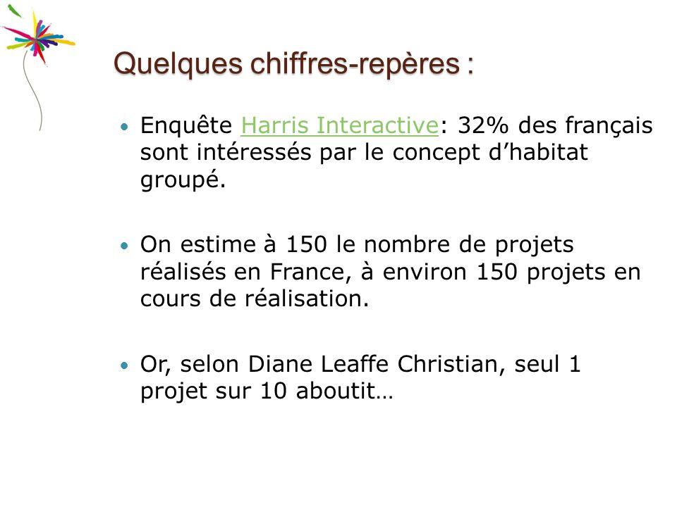 Quelques chiffres-repères : Enquête Harris Interactive: 32% des français sont intéressés par le concept dhabitat groupé.